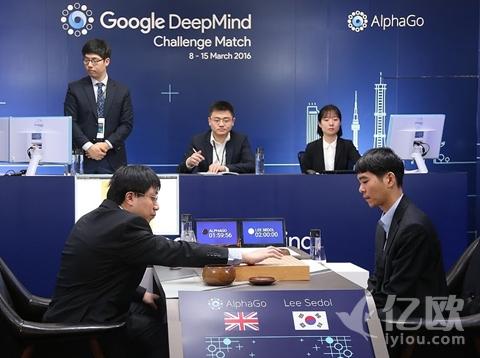 中美人工智能技术差距太大,千万不可急着商业化