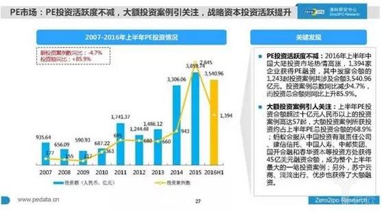 清科集团副总裁符星华:母基金崛起,详解中国股权投资的五大现状